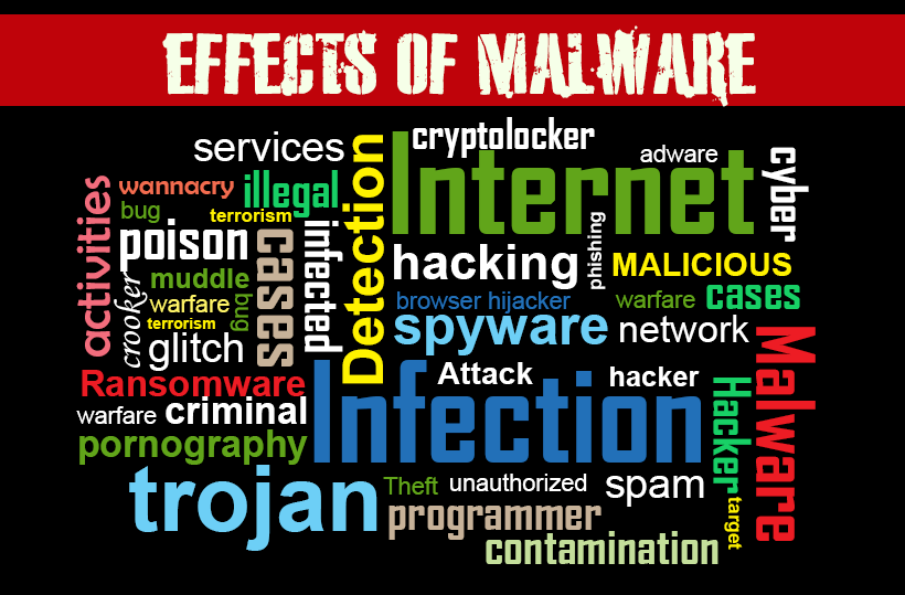 Malware – Free Online Tool to Scan, Clean, Fix and Remove Malware