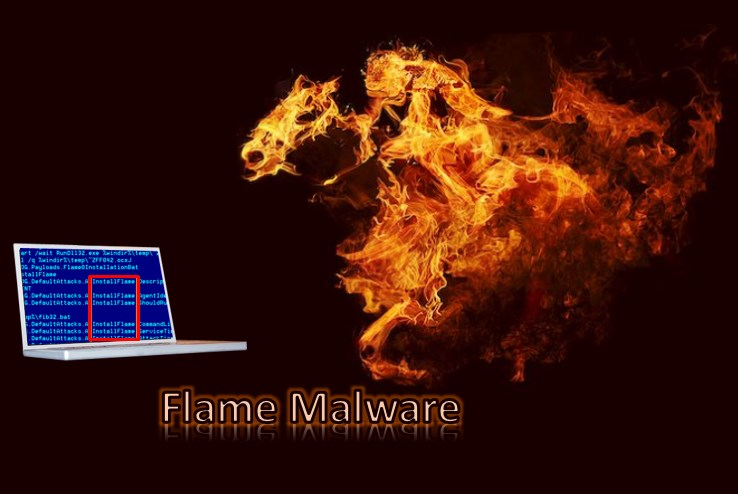 What Is Flame Malware – How To Remove Flame Virus From PC