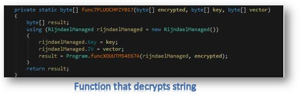 Decrypted string