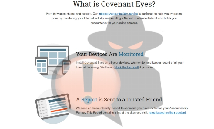 How do i submit a question about my covenant eyes accountability.
