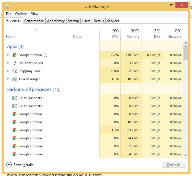 Check Cryptomining On Task Manager orginal
