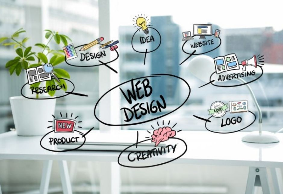 6 Web Design Trends Every Web Development Company Should Adopt