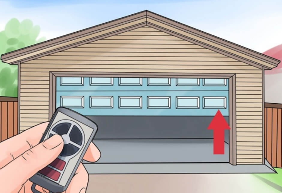 Importance and Uses of a Linear Actuator Door Opener